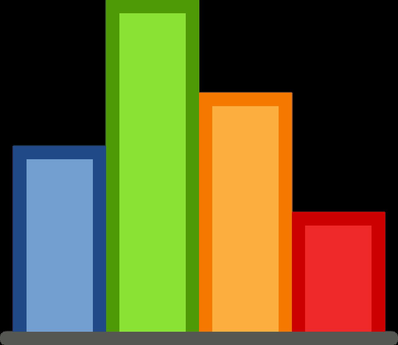 HMDA Statistics